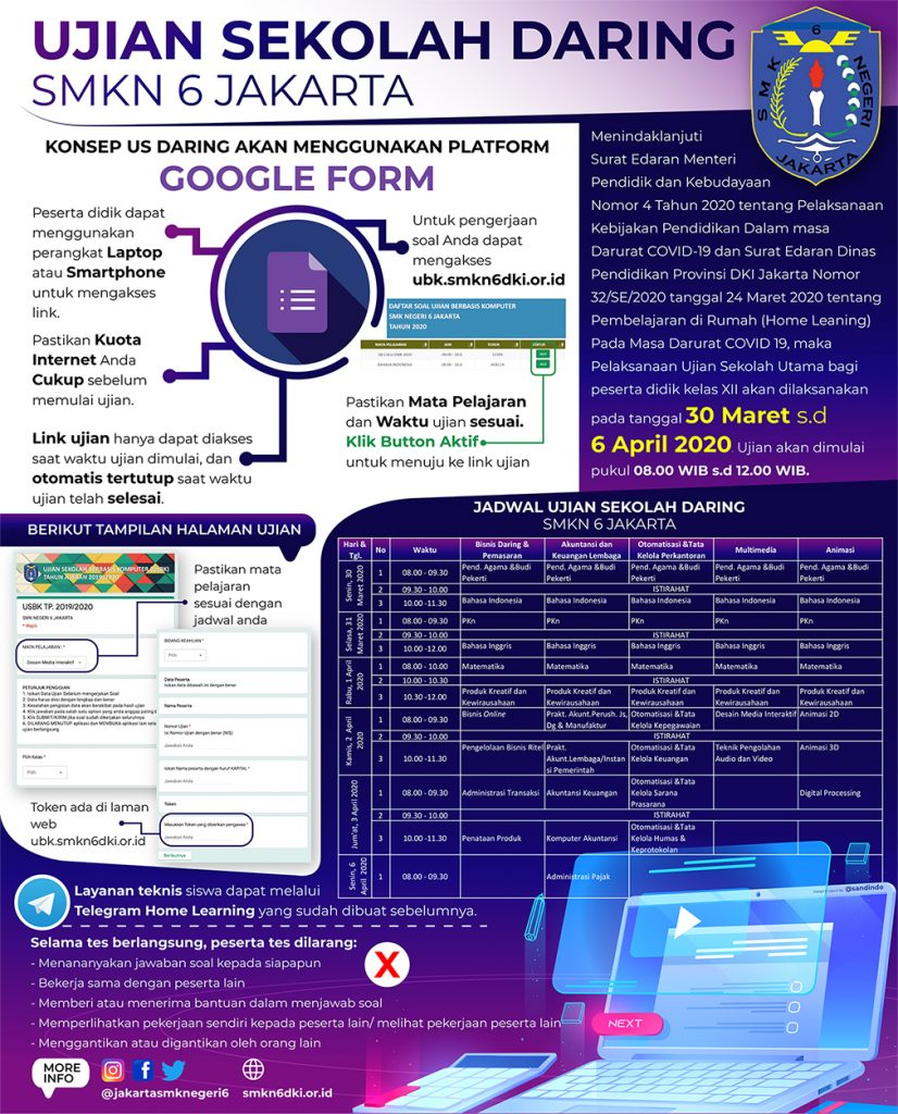 Infografis USBK SMKN 6 Jakarta